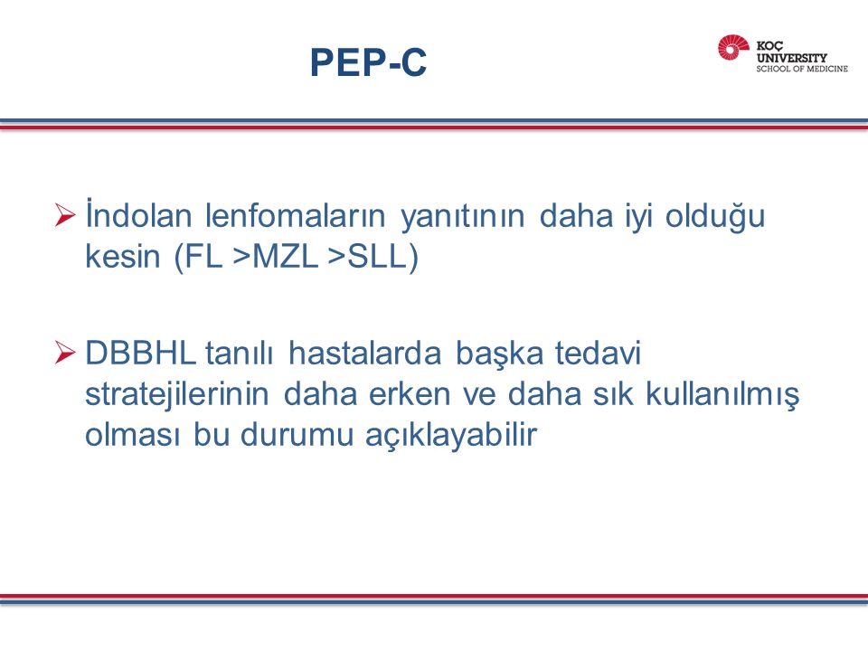 PEP-C  İndolan lenfomaların yanıtının daha iyi olduğu kesin (FL >MZL >SLL)  DBBHL tanılı hastalarda başka tedavi stratejilerinin daha erken ve daha sık kullanılmış olması bu durumu açıklayabilir