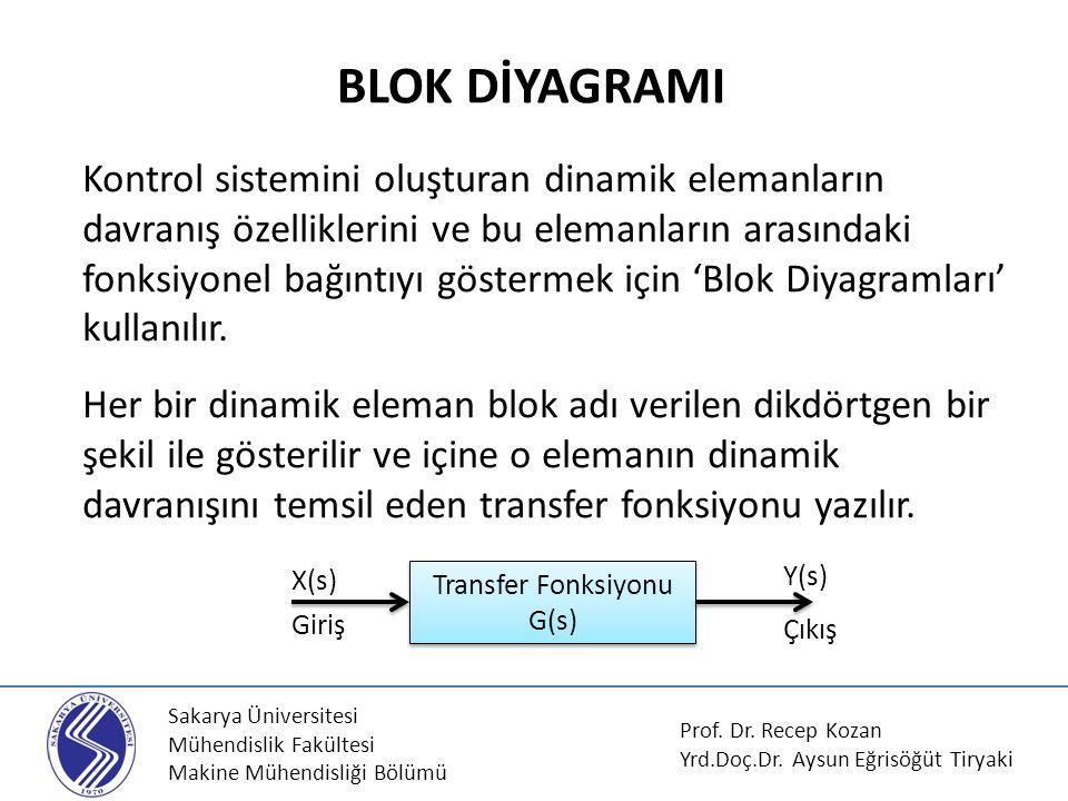 Sakarya Üniversitesi Mühendislik Fakültesi Makine Mühendisliği Bölümü Kontrol sistemini oluşturan dinamik elemanların davranış özelliklerini ve bu ele