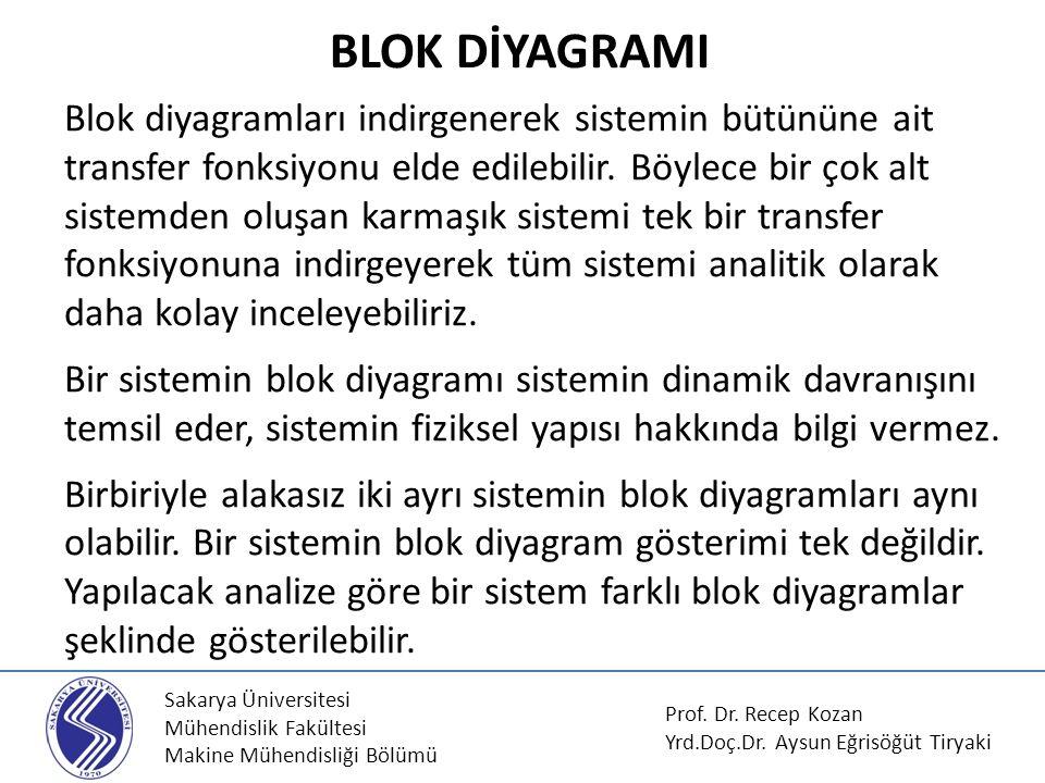 Sakarya Üniversitesi Mühendislik Fakültesi Makine Mühendisliği Bölümü Blok diyagramları indirgenerek sistemin bütününe ait transfer fonksiyonu elde ed