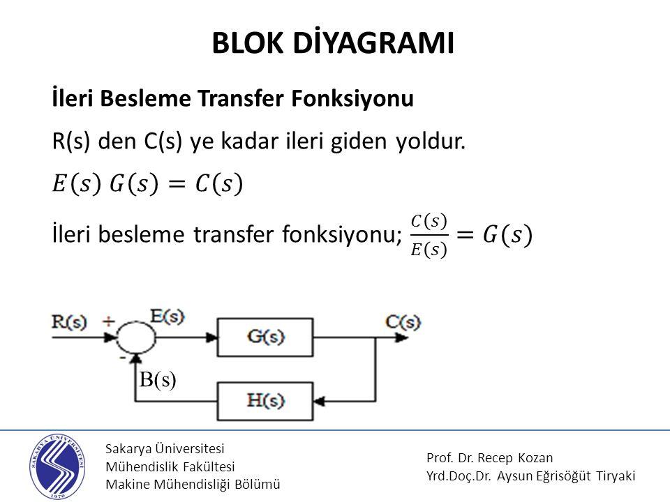 Sakarya Üniversitesi Mühendislik Fakültesi Makine Mühendisliği Bölümü BLOK DİYAGRAMI Prof. Dr. Recep Kozan Yrd.Doç.Dr. Aysun Eğrisöğüt Tiryaki B(s)