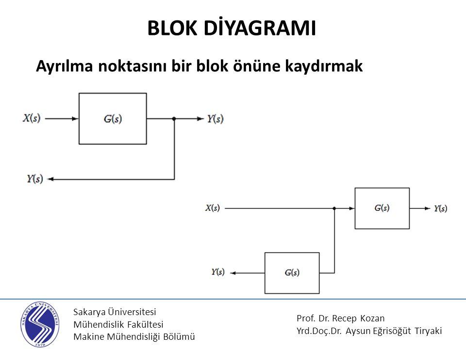 Sakarya Üniversitesi Mühendislik Fakültesi Makine Mühendisliği Bölümü Ayrılma noktasını bir blok önüne kaydırmak BLOK DİYAGRAMI Prof. Dr. Recep Kozan