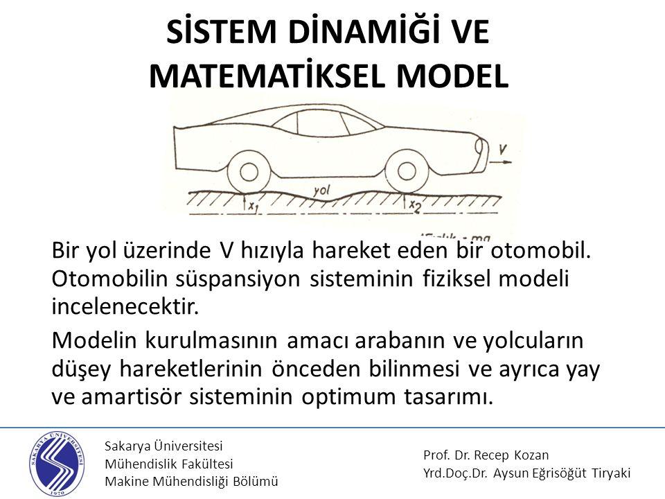 Sakarya Üniversitesi Mühendislik Fakültesi Makine Mühendisliği Bölümü Toplama noktalarının yeniden düzenlenmesi BLOK DİYAGRAMI Prof.