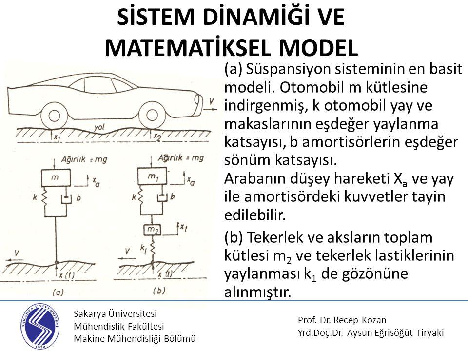 Sakarya Üniversitesi Mühendislik Fakültesi Makine Mühendisliği Bölümü SİSTEM DİNAMİĞİ VE MATEMATİKSEL MODEL Prof. Dr. Recep Kozan Yrd.Doç.Dr. Aysun Eğ