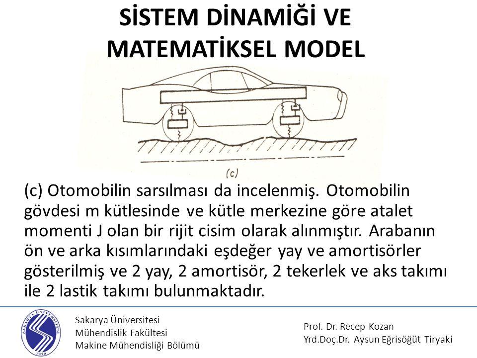 Sakarya Üniversitesi Mühendislik Fakültesi Makine Mühendisliği Bölümü BLOK DİYAGRAMI Prof.