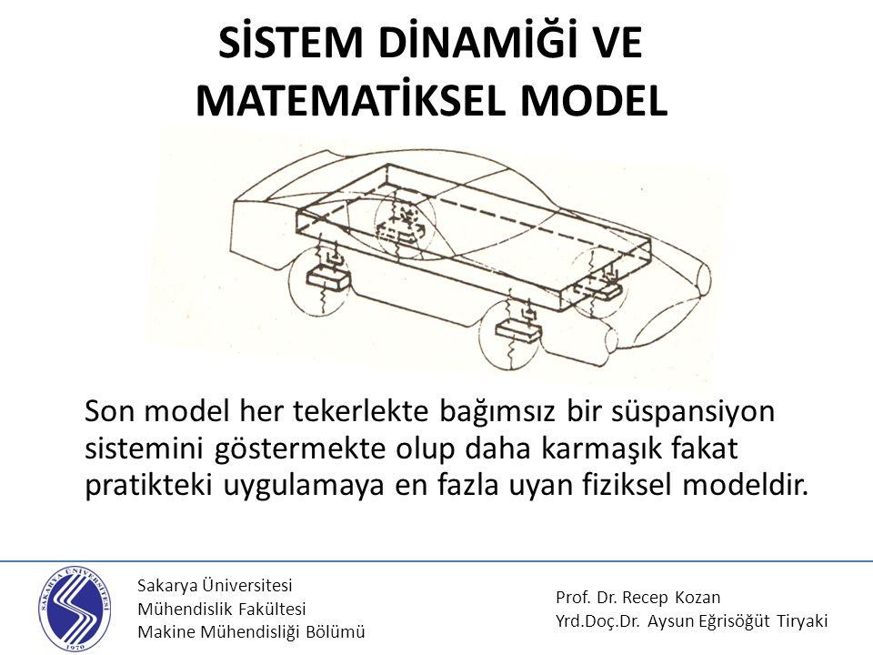 Sakarya Üniversitesi Mühendislik Fakültesi Makine Mühendisliği Bölümü Ardışık bağlı blokların indirgenmesi BLOK DİYAGRAMI Prof.