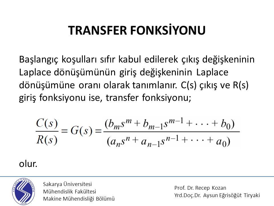 Sakarya Üniversitesi Mühendislik Fakültesi Makine Mühendisliği Bölümü Başlangıç koşulları sıfır kabul edilerek çıkış değişkeninin Laplace dönüşümünün
