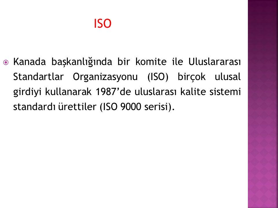 ISO  Kanada başkanlığında bir komite ile Uluslararası Standartlar Organizasyonu (ISO) birçok ulusal girdiyi kullanarak 1987'de uluslarası kalite sist