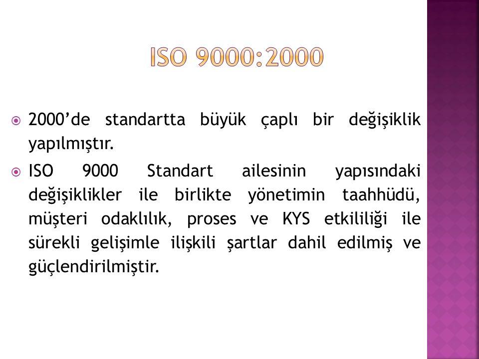  2000'de standartta büyük çaplı bir değişiklik yapılmıştır.  ISO 9000 Standart ailesinin yapısındaki değişiklikler ile birlikte yönetimin taahhüdü,
