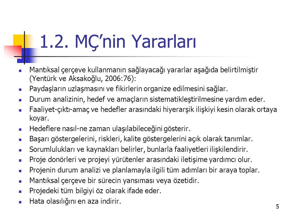 1.2. MÇ'nin Yararları Mantıksal çerçeve kullanmanın sağlayacağı yararlar aşağıda belirtilmiştir (Yentürk ve Aksakoğlu, 2006:76): Paydaşların uzlaşması