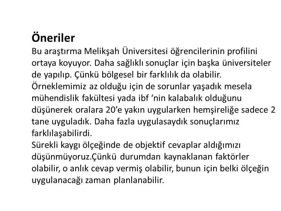Öneriler Bu araştırma Melikşah Üniversitesi öğrencilerinin profilini ortaya koyuyor. Daha sağlıklı sonuçlar için başka üniversiteler de yapılıp. Çünkü