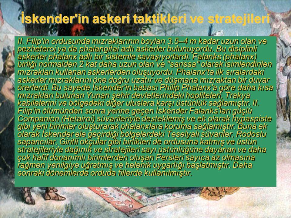İskender'in askeri taktikleri ve stratejileri II. Filip'in ordusunda mızraklarının boyları 3.5–4 m kadar uzun olan ve pezheteroi ya da phalangitai adl