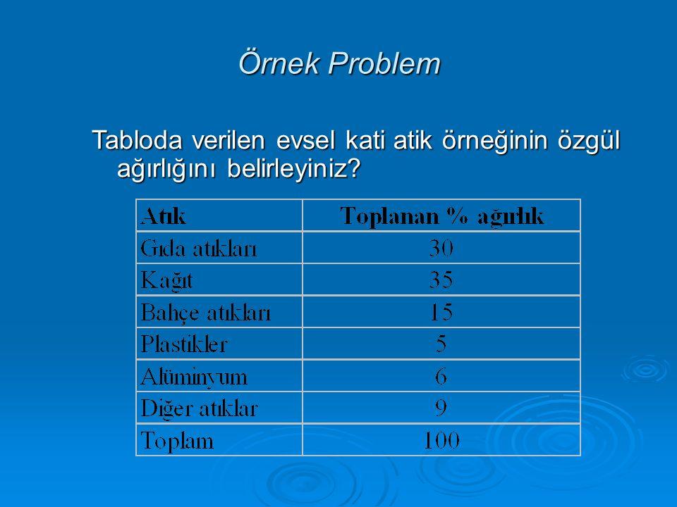 Örnek Problem Tabloda verilen evsel kati atik örneğinin özgül ağırlığını belirleyiniz?