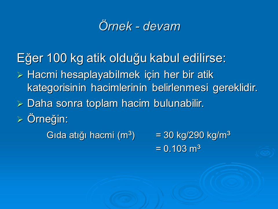 Örnek - devam Eğer 100 kg atik olduğu kabul edilirse:  Hacmi hesaplayabilmek için her bir atik kategorisinin hacimlerinin belirlenmesi gereklidir.