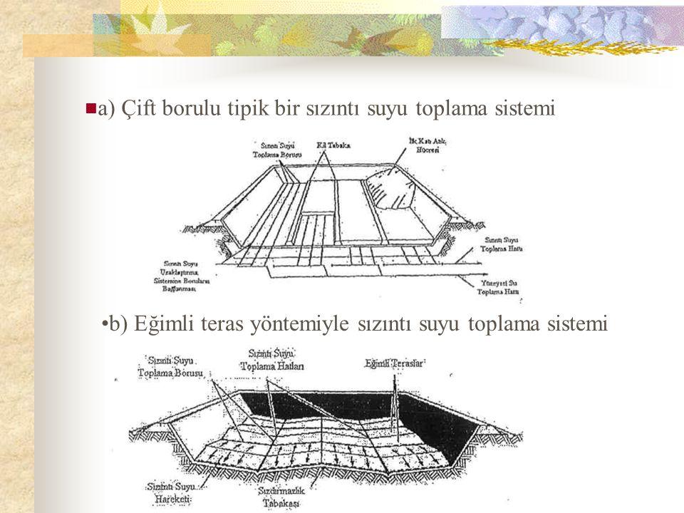 a) Çift borulu tipik bir sızıntı suyu toplama sistemi b) Eğimli teras yöntemiyle sızıntı suyu toplama sistemi
