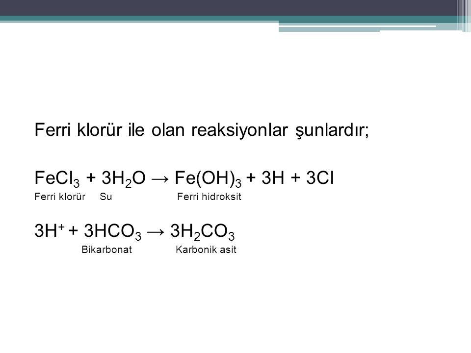 Ferri klorür ile olan reaksiyonlar şunlardır; FeCI 3 + 3H 2 O → Fe(OH) 3 + 3H + 3CI Ferri klorür Su Ferri hidroksit 3H + + 3HCO 3 → 3H 2 CO 3 Bikarbon