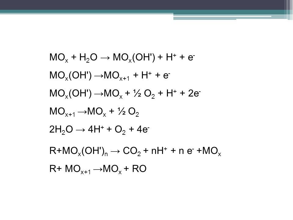 MO x + H 2 O → MO x (OH') + H + + e - MO x (OH') →MO x+1 + H + + e - MO x (OH') →MO x + ½ O 2 + H + + 2e - MO x+1 →MO x + ½ O 2 2H 2 O → 4H + + O 2 +