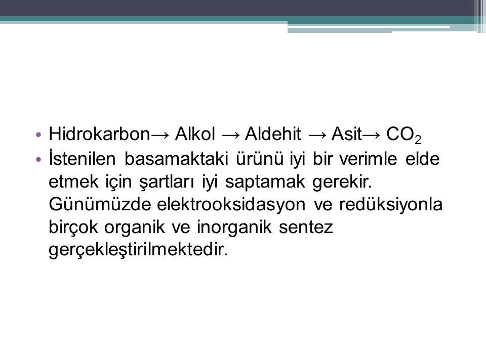 Hidrokarbon→ Alkol → Aldehit → Asit→ CO 2 İstenilen basamaktaki ürünü iyi bir verimle elde etmek için şartları iyi saptamak gerekir. Günümüzde elektro
