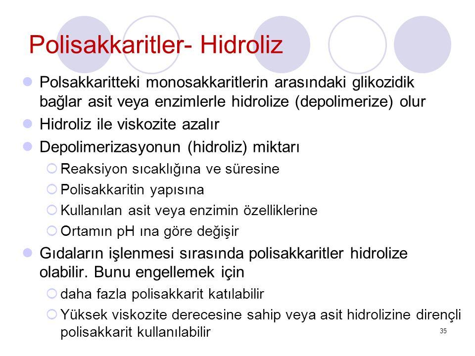 Polisakkaritler- Hidroliz Polsakkaritteki monosakkaritlerin arasındaki glikozidik bağlar asit veya enzimlerle hidrolize (depolimerize) olur Hidroliz i