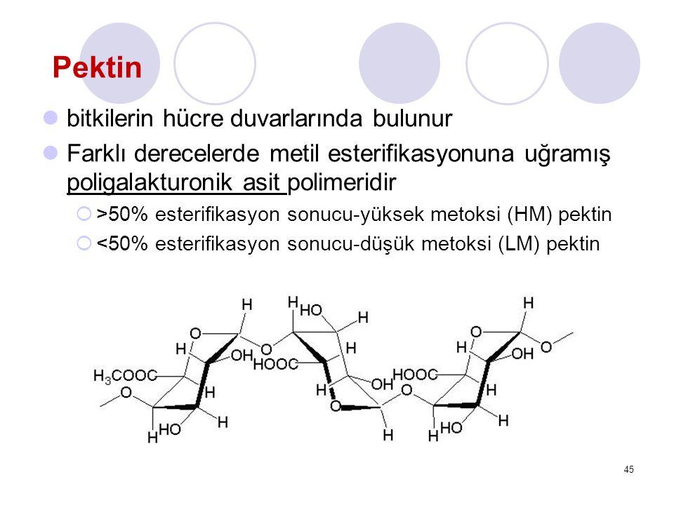 Pektin bitkilerin hücre duvarlarında bulunur Farklı derecelerde metil esterifikasyonuna uğramış poligalakturonik asit polimeridir  >50% esterifikasyon sonucu-yüksek metoksi (HM) pektin  <50% esterifikasyon sonucu-düşük metoksi (LM) pektin 45