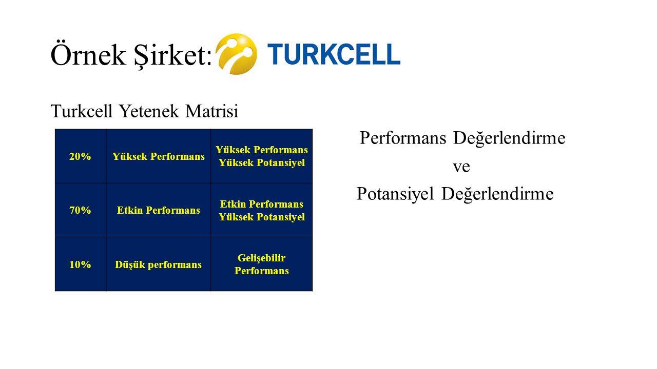 Örnek Şirket: Turkcell Yetenek Matrisi Performans Değerlendirme ve Potansiyel Değerlendirme 20%Yüksek Performans Yüksek Performans Yüksek Potansiyel 70%Etkin Performans Etkin Performans Yüksek Potansiyel 10%Düşük performans Gelişebilir Performans