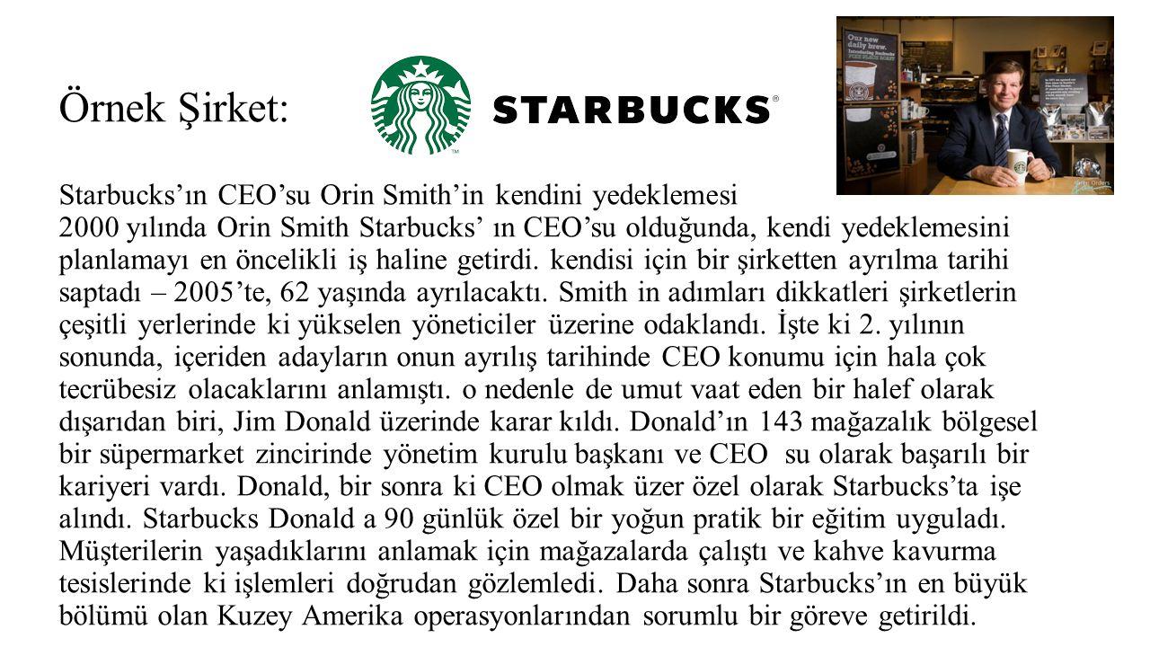 Örnek Şirket: Starbucks'ın CEO'su Orin Smith'in kendini yedeklemesi 2000 yılında Orin Smith Starbucks' ın CEO'su olduğunda, kendi yedeklemesini planla