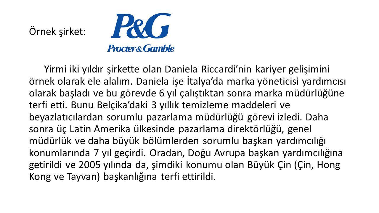 Örnek şirket: Yirmi iki yıldır şirkette olan Daniela Riccardi'nin kariyer gelişimini örnek olarak ele alalım. Daniela işe İtalya'da marka yöneticisi y