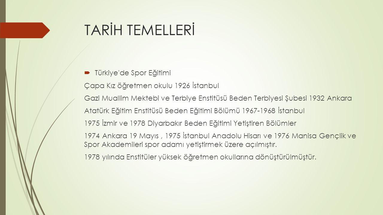 TARİH TEMELLERİ  Türkiye de Spor Eğitimi Çapa Kız öğretmen okulu 1926 İstanbul Gazi Muallim Mektebi ve Terbiye Enstitüsü Beden Terbiyesi Şubesi 1932 Ankara Atatürk Eğitim Enstitüsü Beden Eğitimi Bölümü 1967-1968 İstanbul 1975 İzmir ve 1978 Diyarbakır Beden Eğitimi Yetiştiren Bölümler 1974 Ankara 19 Mayıs, 1975 İstanbul Anadolu Hisarı ve 1976 Manisa Gençlik ve Spor Akademileri spor adamı yetiştirmek üzere açılmıştır.