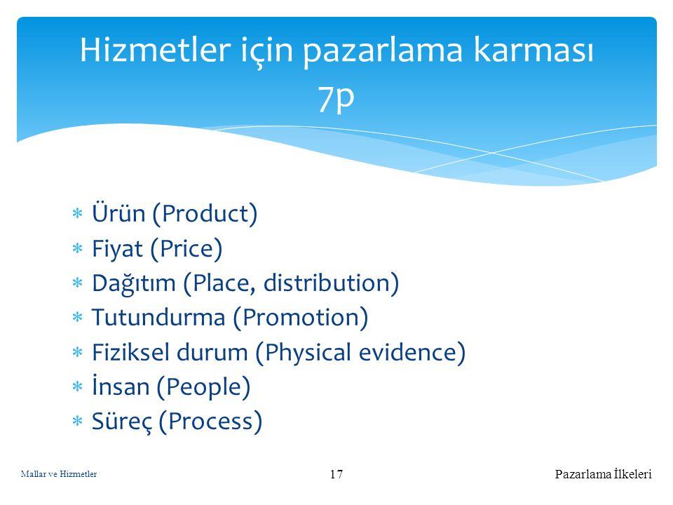  Ürün (Product)  Fiyat (Price)  Dağıtım (Place, distribution)  Tutundurma (Promotion)  Fiziksel durum (Physical evidence)  İnsan (People)  Süre