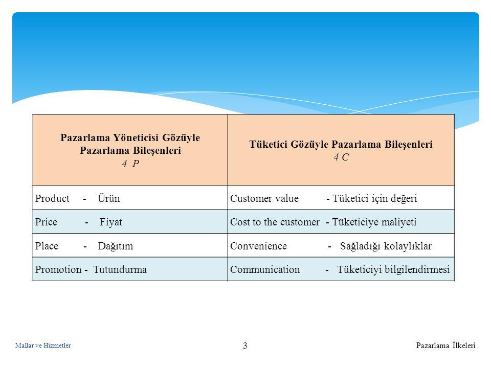 Pazarlama İlkeleri 3 Pazarlama Yöneticisi Gözüyle Pazarlama Bileşenleri 4 P Tüketici Gözüyle Pazarlama Bileşenleri 4 C Product - ÜrünCustomer value -