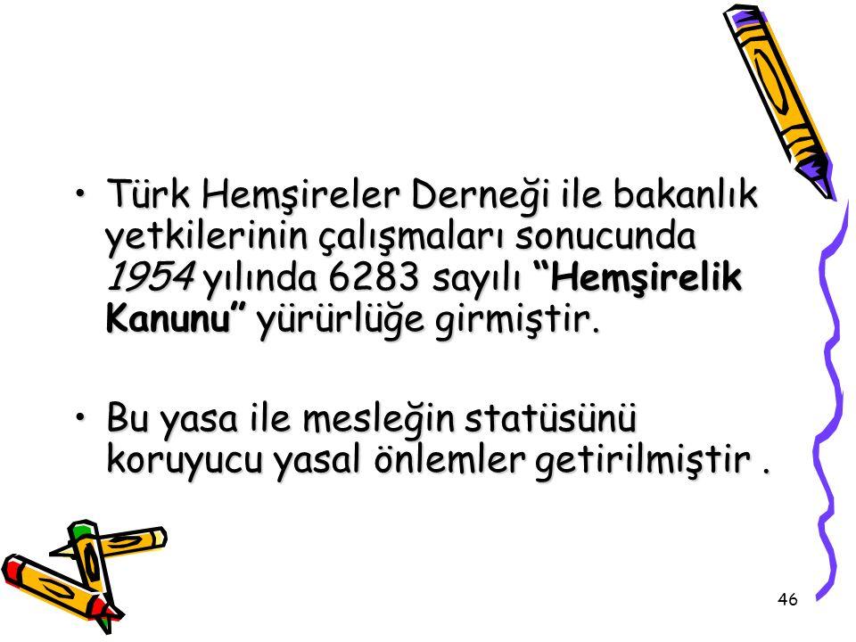 """46 Türk Hemşireler Derneği ile bakanlık yetkilerinin çalışmaları sonucunda 1954 yılında 6283 sayılı """"Hemşirelik Kanunu"""" yürürlüğe girmiştir.Türk Hemşi"""
