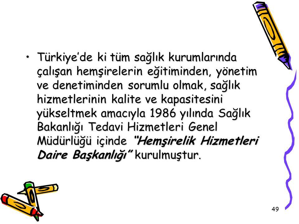49 Türkiye'de ki tüm sağlık kurumlarında çalışan hemşirelerin eğitiminden, yönetim ve denetiminden sorumlu olmak, sağlık hizmetlerinin kalite ve kapas