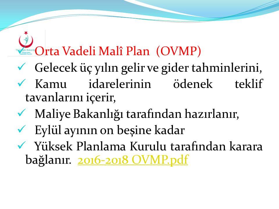 Orta Vadeli Malî Plan (OVMP) Gelecek üç yılın gelir ve gider tahminlerini, Kamu idarelerinin ödenek teklif tavanlarını içerir, Maliye Bakanlığı tarafı