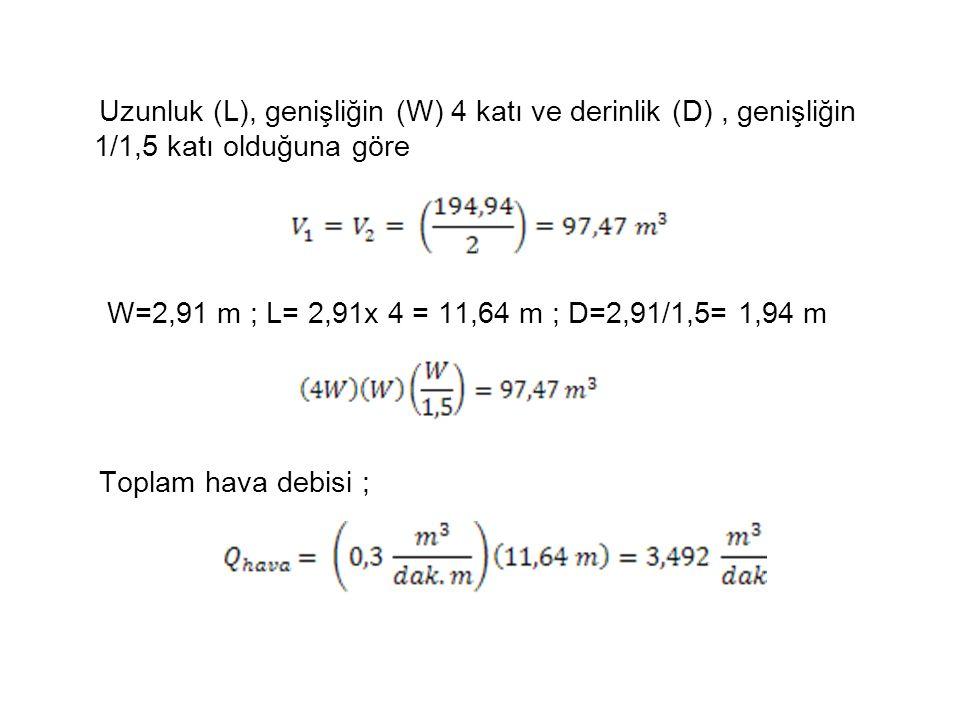 Uzunluk (L), genişliğin (W) 4 katı ve derinlik (D), genişliğin 1/1,5 katı olduğuna göre W=2,91 m ; L= 2,91x 4 = 11,64 m ; D=2,91/1,5= 1,94 m Toplam ha