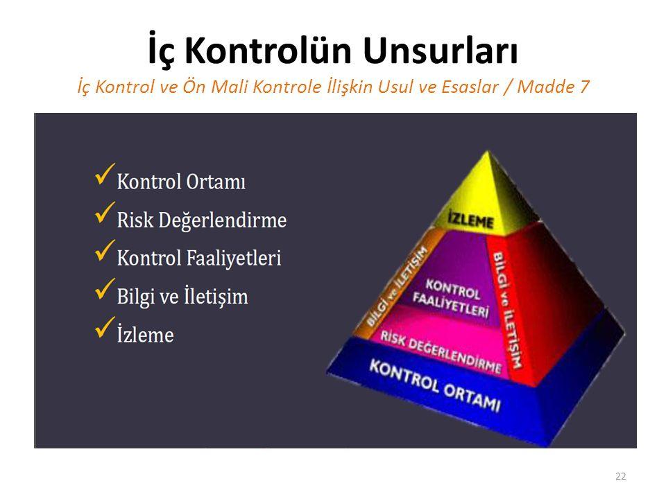 İç Kontrolün Unsurları İç Kontrol ve Ön Mali Kontrole İlişkin Usul ve Esaslar / Madde 7 22