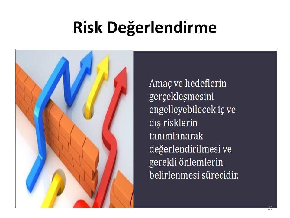 Risk Değerlendirme 25
