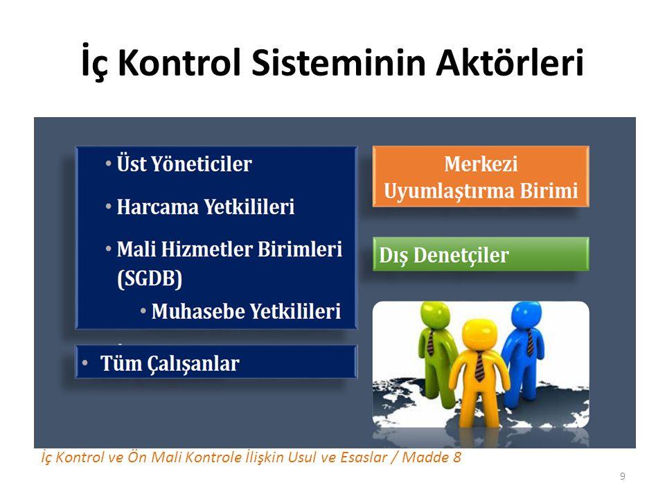 İç Kontrol Sisteminin Aktörleri İç Kontrol ve Ön Mali Kontrole İlişkin Usul ve Esaslar / Madde 8 9