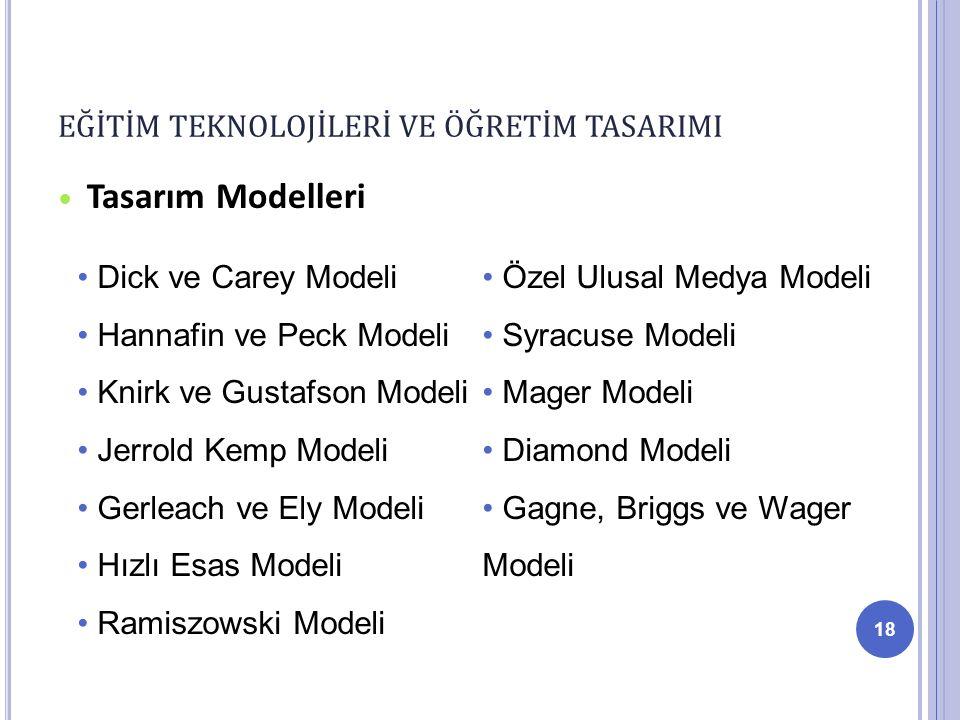 Tasarım Modelleri Dick ve Carey Modeli Hannafin ve Peck Modeli Knirk ve Gustafson Modeli Jerrold Kemp Modeli Gerleach ve Ely Modeli Hızlı Esas Modeli Ramiszowski Modeli Özel Ulusal Medya Modeli Syracuse Modeli Mager Modeli Diamond Modeli Gagne, Briggs ve Wager Modeli EĞİTİM TEKNOLOJİLERİ VE ÖĞRETİM TASARIMI 18