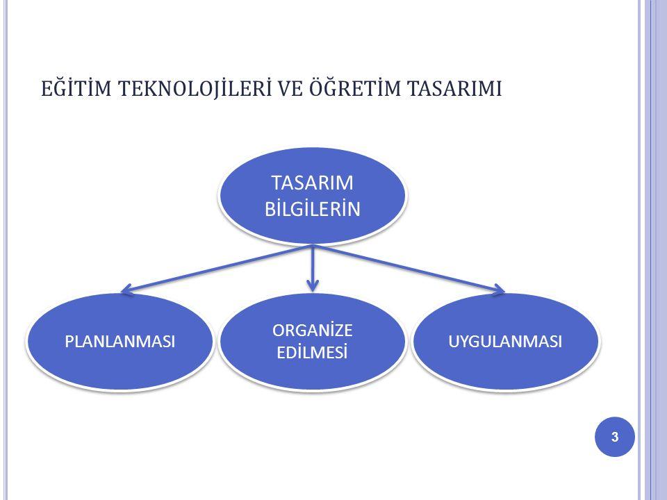 PLANLANMASI ORGANİZE EDİLMESİ UYGULANMASI TASARIM BİLGİLERİN TASARIM BİLGİLERİN EĞİTİM TEKNOLOJİLERİ VE ÖĞRETİM TASARIMI 3
