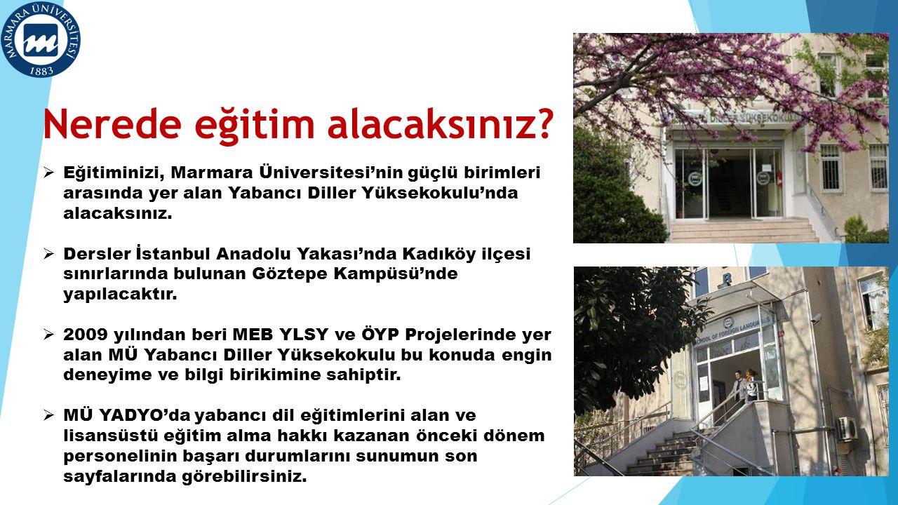 Nerede eğitim alacaksınız?  Eğitiminizi, Marmara Üniversitesi'nin güçlü birimleri arasında yer alan Yabancı Diller Yüksekokulu'nda alacaksınız.  Der