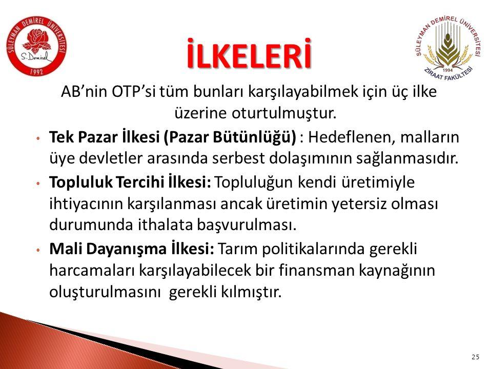 İLKELERİ AB'nin OTP'si tüm bunları karşılayabilmek için üç ilke üzerine oturtulmuştur.