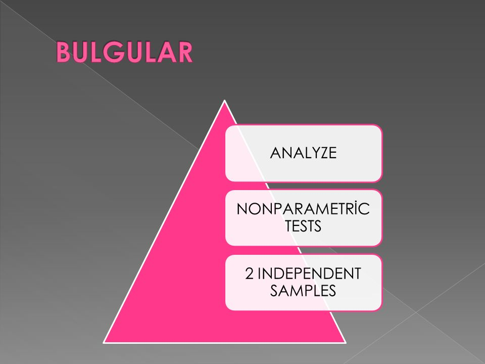 ANALYZE NONPARAMETRİC TESTS 2 INDEPENDENT SAMPLES