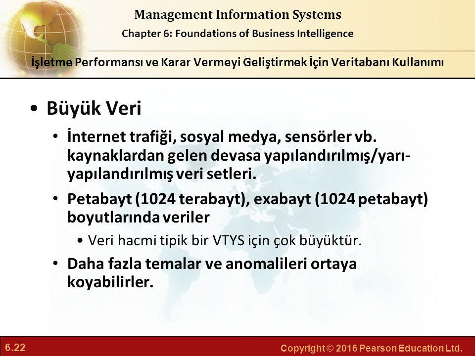 6.22 Copyright © 2016 Pearson Education Ltd. Management Information Systems Chapter 6: Foundations of Business Intelligence Büyük Veri İnternet trafiğ