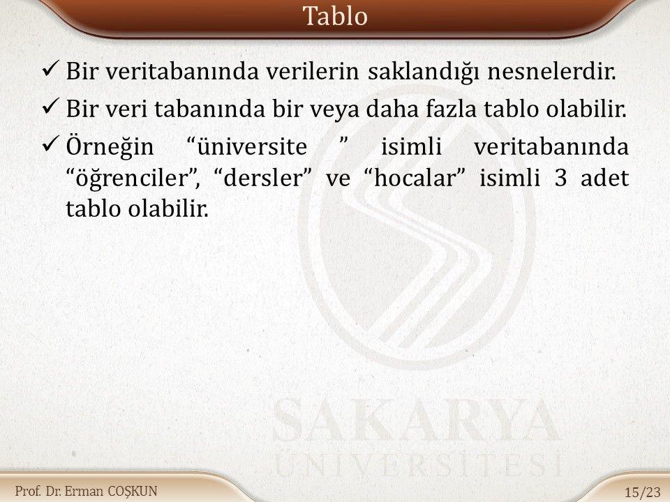 Prof.Dr. Erman COŞKUN Tablo Bir veritabanında verilerin saklandığı nesnelerdir.
