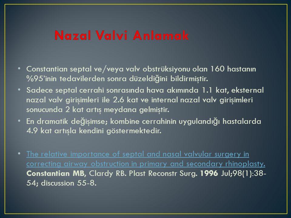 Nazal valv tanımını ilk kez 1903'de Mink kullanmıştır.