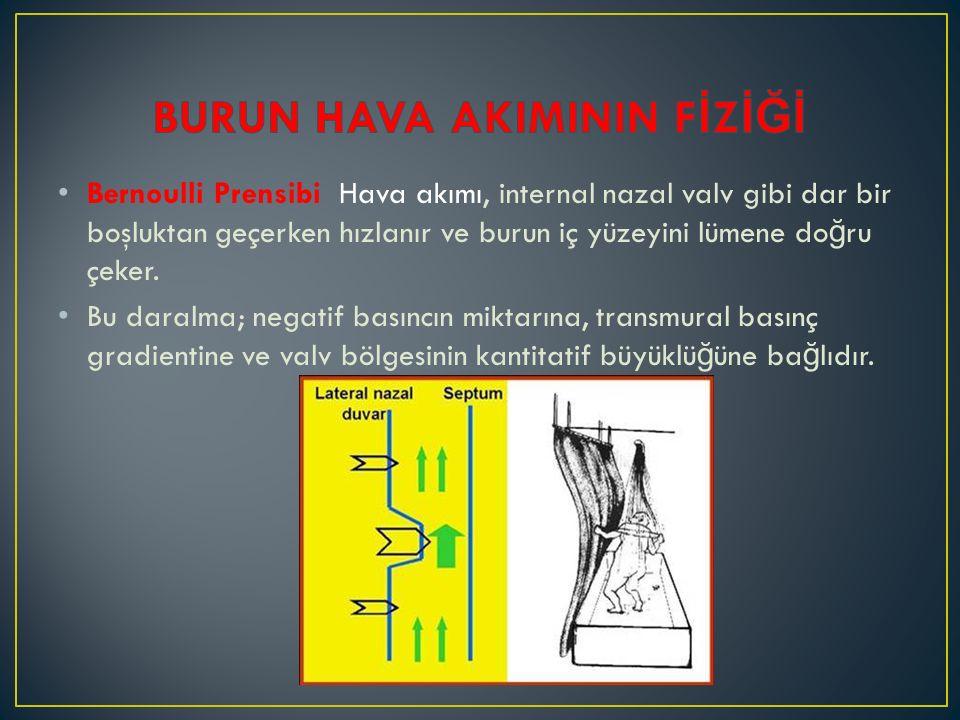 Lateral Krus Modifikasyonları: Paradoksal Lateral Krus :Normal kartilaj kurvaturu bulunan paradoksal lateral kruslu hastalarda lateral krusdan faydalanarak tersine döndürülebilir.