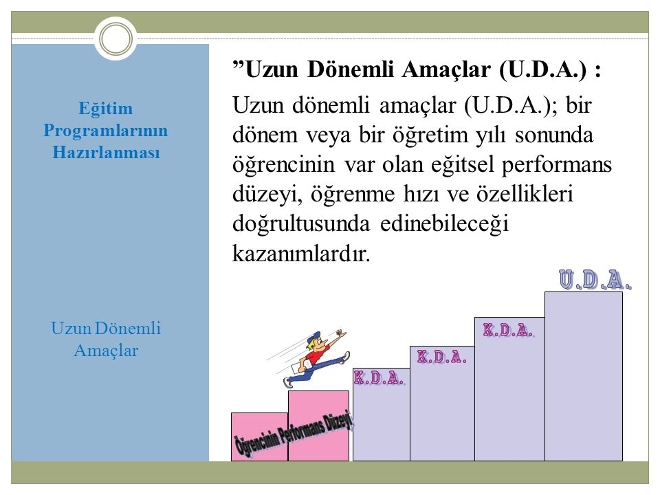 Eğitim Programlarının Hazırlanması Uzun Dönemli Amaçlar Uzun Dönemli Amaçlar (U.D.A.) : Uzun dönemli amaçlar (U.D.A.); bir dönem veya bir öğretim yılı sonunda öğrencinin var olan eğitsel performans düzeyi, öğrenme hızı ve özellikleri doğrultusunda edinebileceği kazanımlardır.
