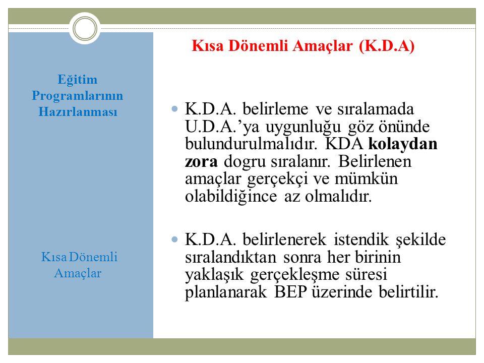Eğitim Programlarının Hazırlanması Kısa Dönemli Amaçlar Kısa Dönemli Amaçlar (K.D.A) K.D.A. belirleme ve sıralamada U.D.A.'ya uygunluğu göz önünde bul