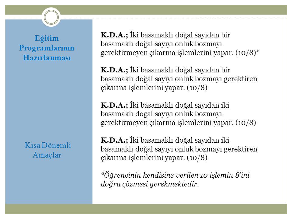 Eğitim Programlarının Hazırlanması Kısa Dönemli Amaçlar K.D.A.; İki basamaklı doğal sayıdan bir basamaklı doğal sayıyı onluk bozmayı gerektirmeyen çıkarma işlemlerini yapar.