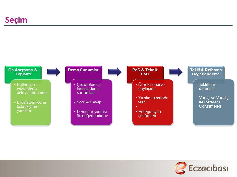 Ön Araştırma & Toplantı Kullanılan çözümlerin detaylı taranması Ekosistemi geniş tedarikçilere yönelim Demo Sunumları Çözümlere ait tanıtıcı demo sunumları Soru & Cevap Demo'lar sonrası ön değerlendirme PoC & Teknik PoC Örnek senaryo paylaşımı Yazılım üzerinde test Entegrasyon çözümleri Teklif & Referans Değerlendirme Tekliflerin alınması Yurtiçi ve Yurtdışı ile Referans Görüşmeleri