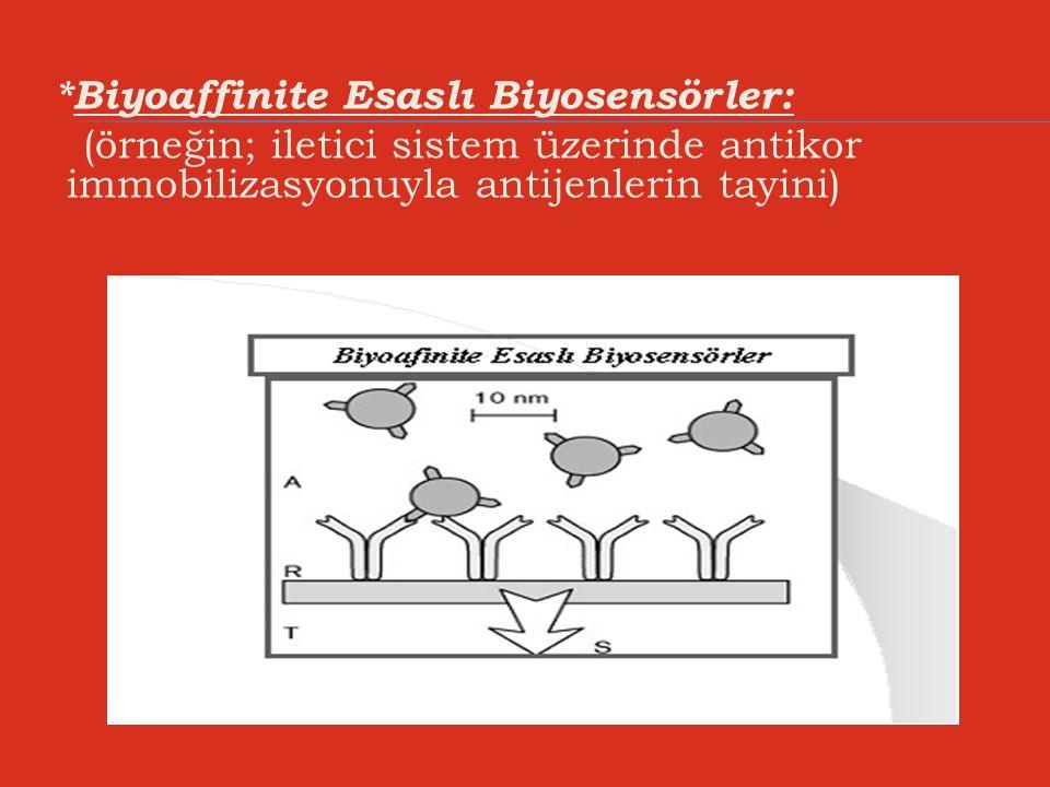 *Biyoaffinite Esaslı Biyosensörler: (örneğin; iletici sistem üzerinde antikor immobilizasyonuyla antijenlerin tayini)